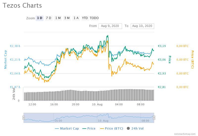 bitcoin shop inc